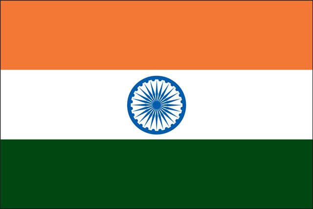India Country Flag: Country Flags Belonging To The United Nations